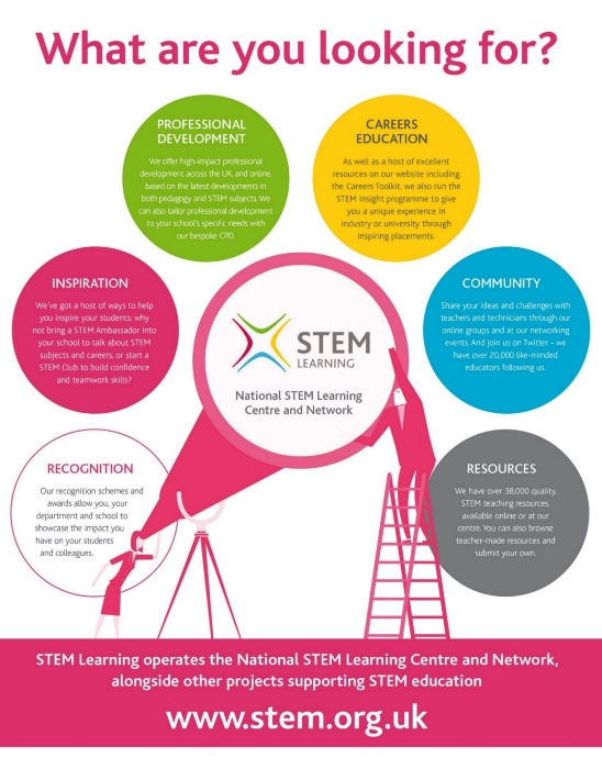 Science Learning Partnership - STEM